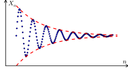 Cauchy sequence - Wikipedia, the free encyclopedia