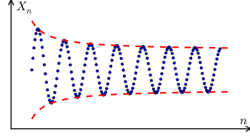 Sequence - Wikipedia, the free encyclopedia