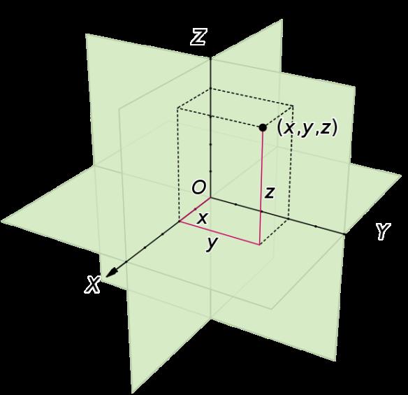 Euclidean space - Wikipedia, the free encyclopedia